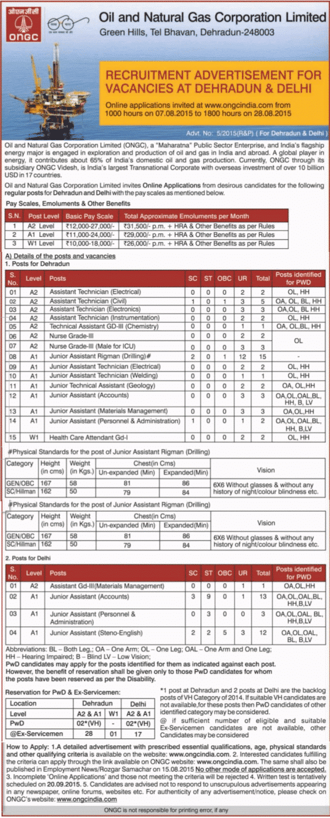 ONGC Recruitment 2015 for 234 Asst Technician and Other Vacancies