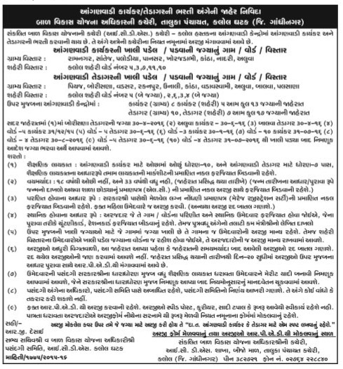 ICDS Recruitment 2015 for 30 Anganwadi Posts