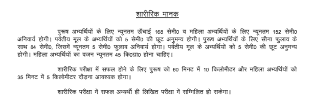 Uttarakhand Collector Office Patwari Syllabus   Pithoragarh Exam Pattern