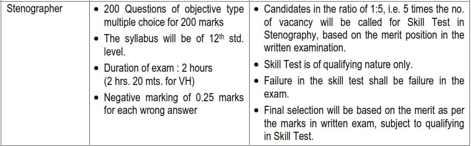 Engine Factory Avadi Syllabus 2015   EFA Exam Pattern   www.efa.gov.in