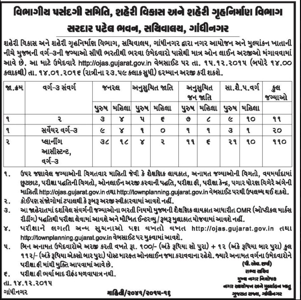 Town Planning Dept Gandhinagar Recruitment 2016 for 130 Planning Asst and Surveyor Posts