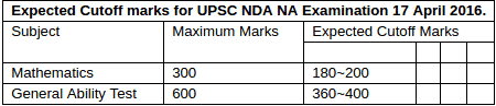 UPSC NDA NA Cut Off Marks 2016 Union Public Service Commission NDA Expected Cut Off