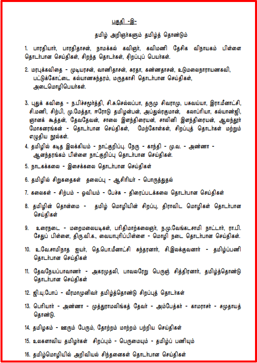 NEW] TNPSC Group 4 Syllabus 2019 Pdf | Tamil Nadu Gr IV Test