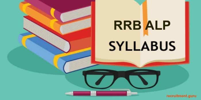 Railway Recruitment Syllabus Pdf