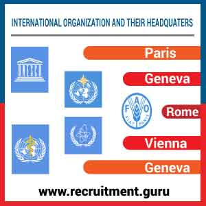 List of International Organizations and their Headquarters   General Awareness 2017