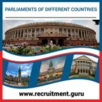 Parliaments of Different Countries and their List – General Awareness 2017